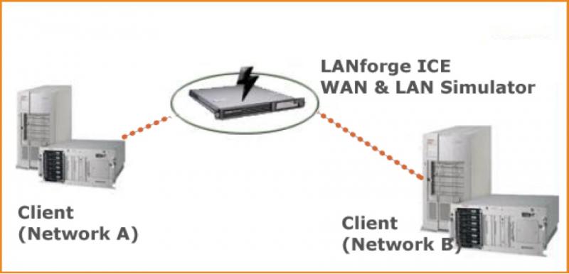 lanforge-e1333389998626